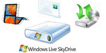 SkyDrive-en-hotmail